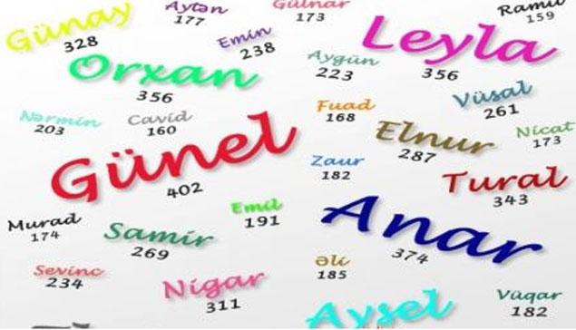 Какие имена детей в Азербайджане стали самыми популярными в 2019 году? - СПИСОК